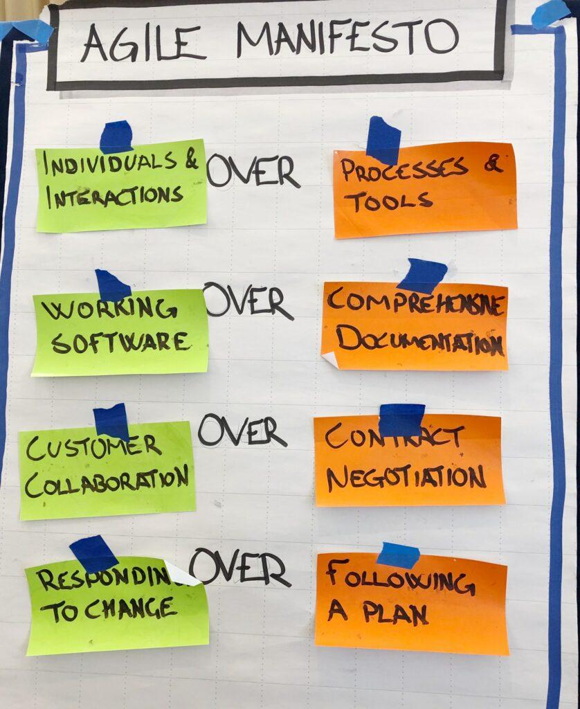 Agile manifesto. Agile principles